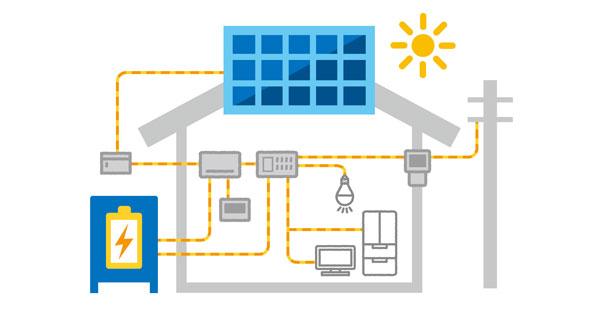 沖縄のスマートハウス定番の太陽光発電