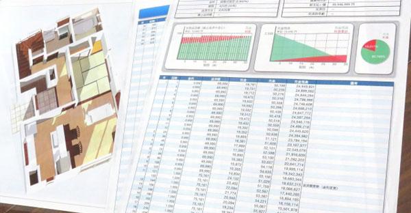 融資可能金額とムリのない返済計画